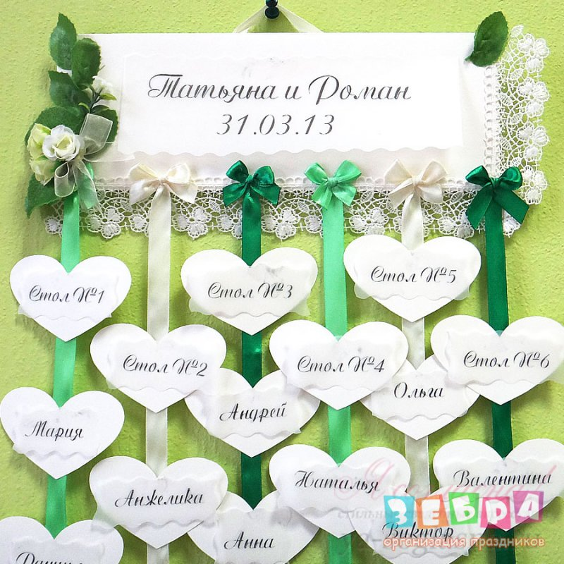 Рассадка гостей на свадьбе шаблон своими руками